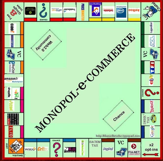 monopoly-ecommerce