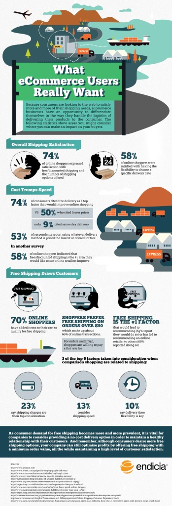 giving-ecommerce-customers-what-they-want-infographic