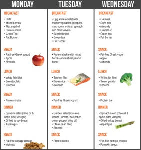 weekly-diet-plan